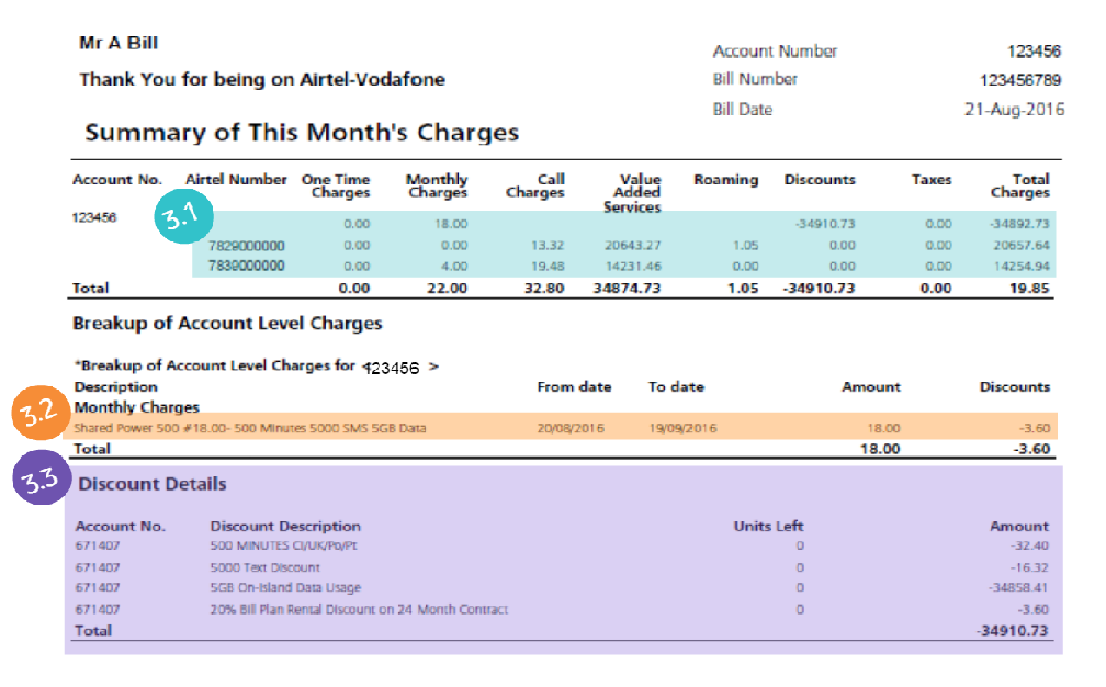 Vodafone Online Bill Pdf