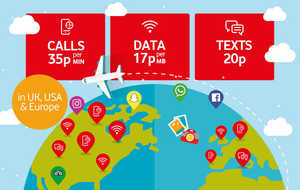 Lowest roaming rates to UK, Europe and USA. 35p per minute, 20p per text and 17p per MB data