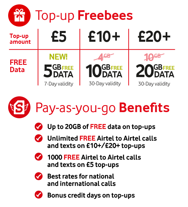 Pay-as-you-go Top-up Freebees - now with Double Data