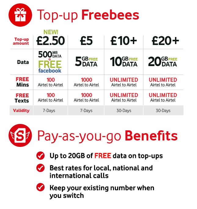 Pay-as-you-go Top-up Freebees - with loads of data, call and texts freebees and now with free Facebook on £2.50 top-ups